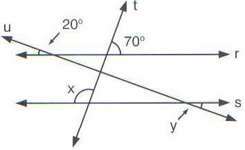 Reta r e s paralelas e interceptadas por retas t e u transversais