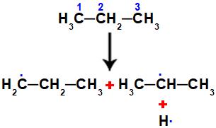 Possíveis radicais formados a partir do propano