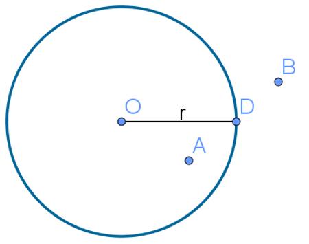 A é um ponto interno; B é um ponto externo e D é um ponto da circunferência