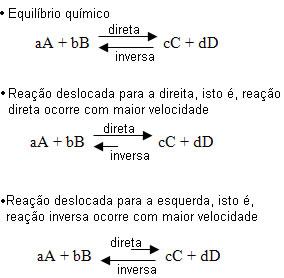 Representação de reação reversível e equilíbrio químico