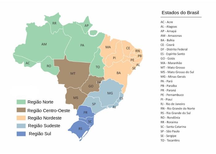 Regiões do Brasil e seus respectivos estados.