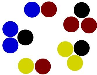 Representação de cinco substâncias compostas diferentes segundo o modelo de Dalton