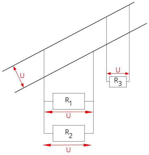 Na figura acima, os resistores R1, R2 e R3 estão ligados em paralelo e, por isso, estão sob a mesma tensão elétrica.