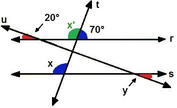 Análise dos ângulos da questão 3