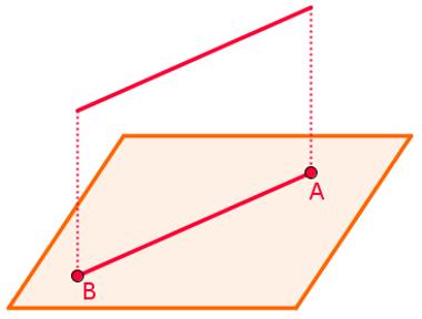 A reta s é paralela à reta r contida no plano