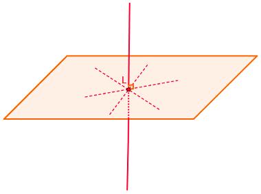 Exemplo de reta perpendicular a todas as retas que passam pelo ponto L