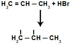 Rompimento de ligação pi em um alceno