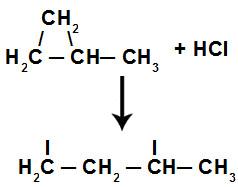Quebra de uma ligação pi no metil-ciclopropano