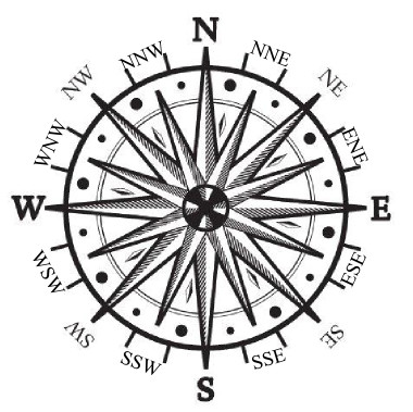A rosa dos ventos com todos os seus dezesseis pontos de localização