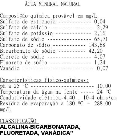 Rótulo de água mineral em exercício sobre indicadores ácido-base