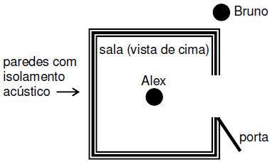 d255d48e1fe77 Pode-se afirmar que Bruno escuta Alex porque, ao passar pela porta, a onda  sonora emitida por este sofre
