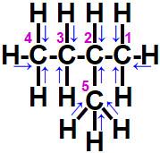Representação do sentido da atração dos elétrons em cada carbono
