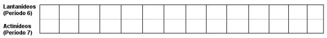 Os lantanídeos pertencem ao 6o período, e os actinídeos, ao 7o