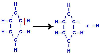 Equação global da substituição no benzeno