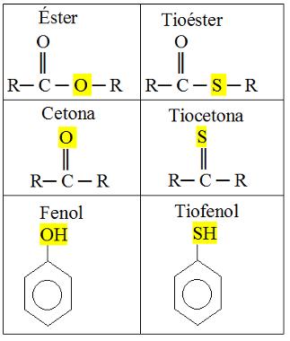Semelhanças entre tiocompostos e compostos oxigenados