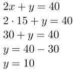 Valor numérico de y