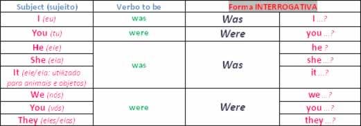Frases Em Ingles Com Tradução Aprenda Veja Agora: Mundo Educação