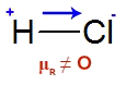 Fórmula estrutural do ácido clorídrico com vetor e polos