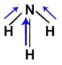 Vetores representados na fórmula estrutural da amônia