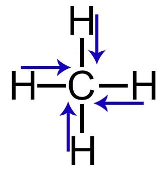 Demonstração dos vetores dipolares no gás metano