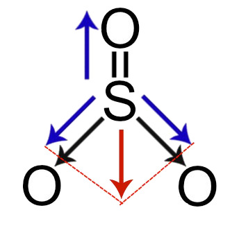 Demonstração dos vetores dipolares no trióxido de enxofre
