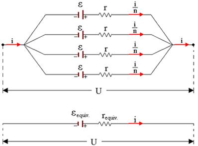 Se geradores iguais fossem associados em paralelo, manteriam juntos a mesma diferença de potencial U