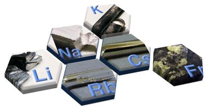 A familía dos metais alcalinos compreende os elementos da família 1 ou IA