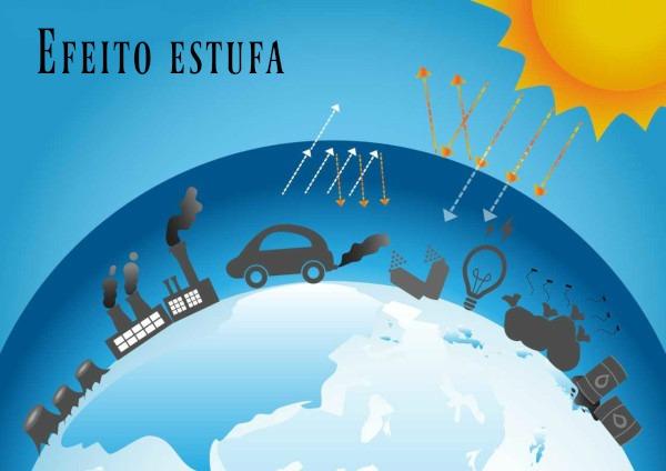 O agravamento do efeito estufa é provocado pela emissão de gases provenientes, principalmente, da ação humana.