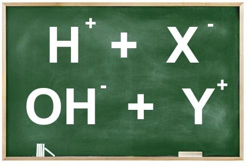 Representação da interação entre os íons provenientes de um sal e da água.