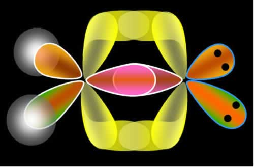 A ligação covalente pelo modelo de orbitais de Linus Pauling se dá pela interpenetração ou fusão dos orbitais desemparelhados