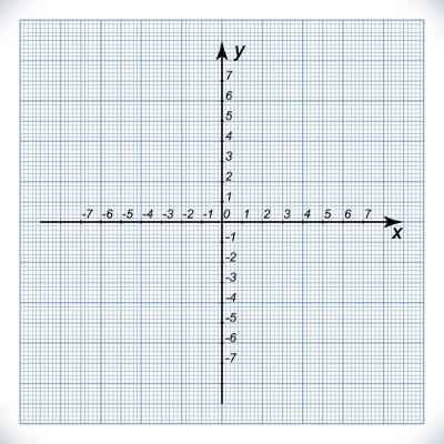 Número oposto ou simétrico