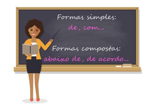 As preposições podem apresentar as formas simples ou compostas