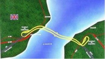 Percurso do Eurotúnel entre o Reino Unido e a França.
