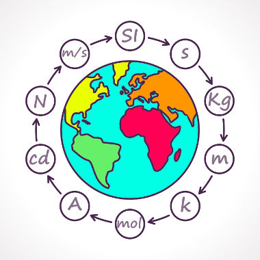 O Sistema Internacional de Unidades padroniza as unidades de medidas das grandezas utilizadas em todo o mundo