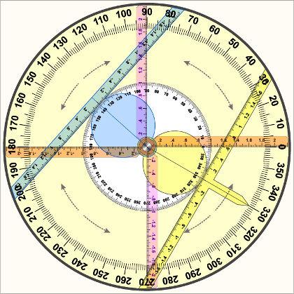 O círculo trigonométrico representa medidas de seno, cosseno e tangente