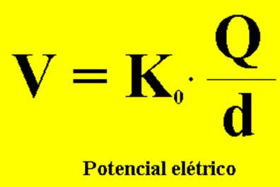 Equação para o cálculo do potencial elétrico