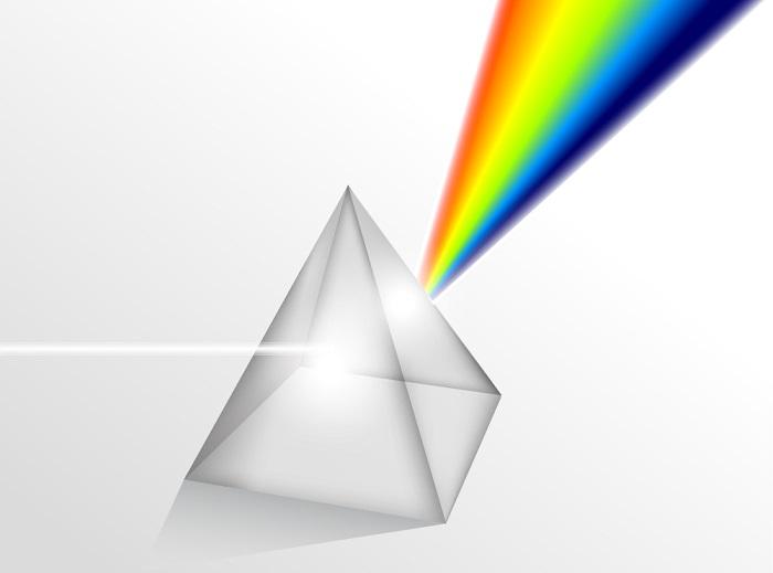 Quando a luz passa por um prisma transparente com índice de refração maior que o do ar, ela se decompõe