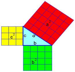 Teorema de Pitágoras: uma das mais importantes relações da Matemática