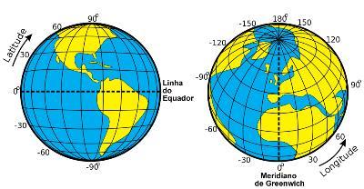 As coordenadas geográficas: latitudes e longitudes