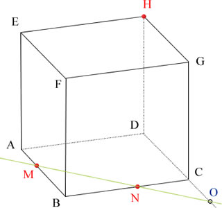 Princípios da geometria