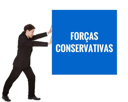 O trabalho das forças conservativas independe do caminho escolhido entre os pontos de partida e chegada.