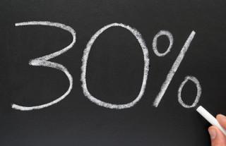 A fórmula percentual indica a porcentagem em massa do elemento na composição da substância