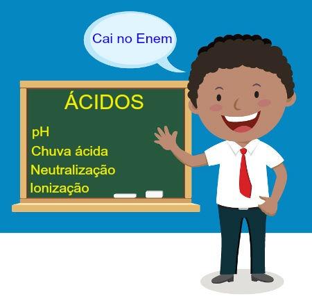Tópicos importantes sobre ácidos no Enem