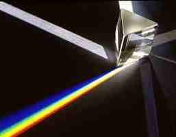 Decomposição da luz no prisma de vidro