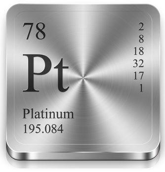 Símbolo utilizado para representar a Platina