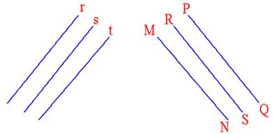 As retas r, s e t têm em comum a direção. Os segmentos de reta PQ, RS e MN possuem a mesma direção