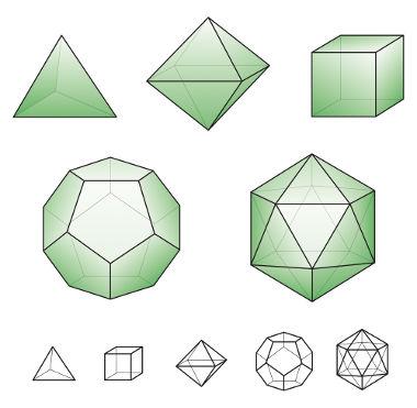 Os poliedros possuem como elementos: arestas, vértices e faces
