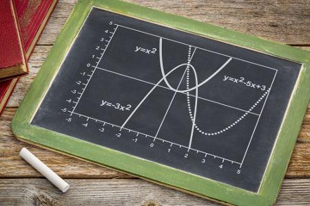 Parábolas relacionam-se com funções por meio dos coeficientes
