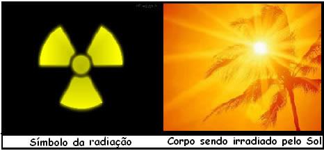 A diferença entre radiação e irradiação