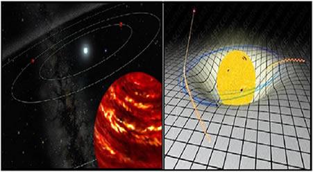 Existência ou mito de um quinto elemento?